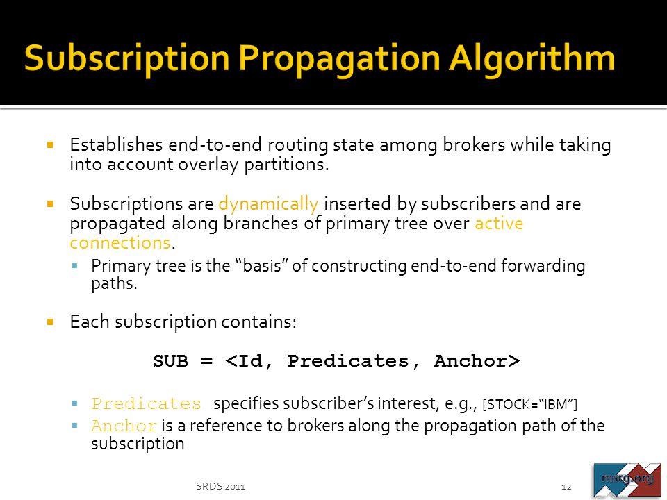 Subscription Propagation Algorithm