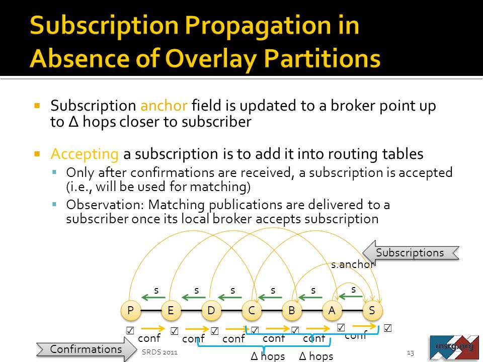 Subscription Propagation in Absence of Overlay Partitions