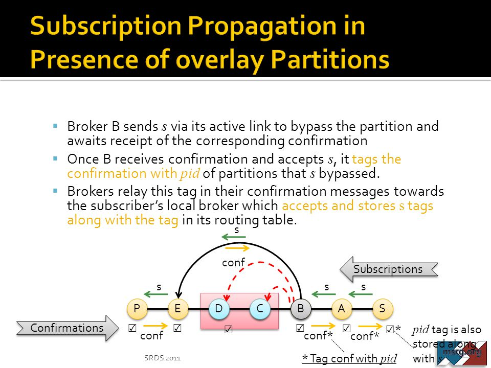 Subscription Propagation in Presence of overlay Partitions