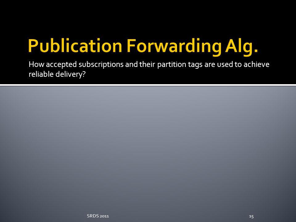 Publication Forwarding Alg.