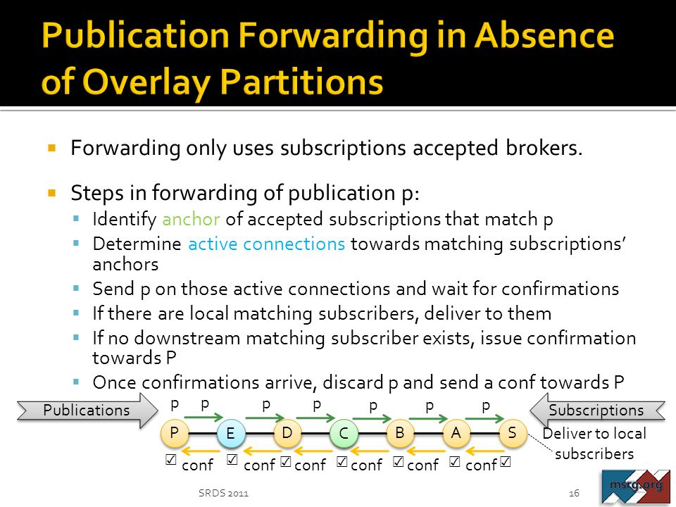 Publication Forwarding in Absence of Overlay Partitions