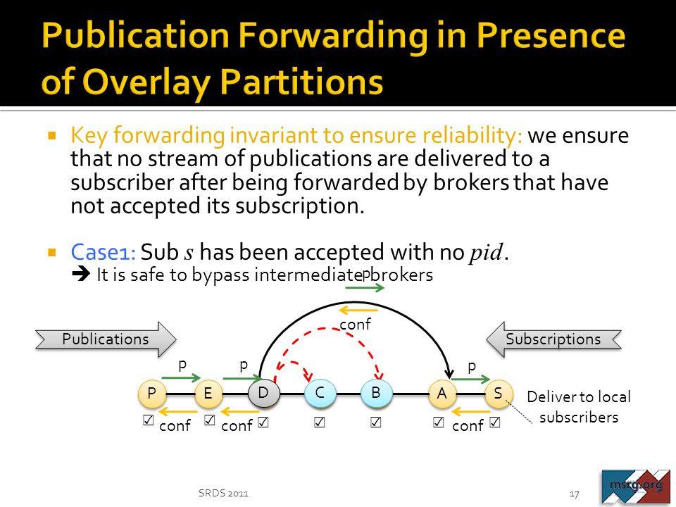 Publication Forwarding in Presence of Overlay Partitions