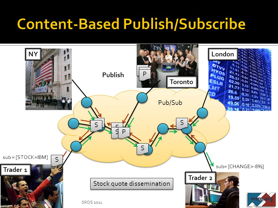 Content-Based Publish/Subscribe