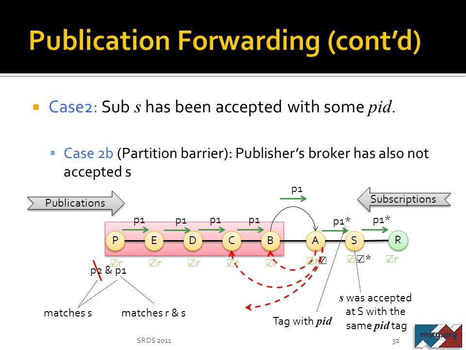 Publication Forwarding (cont'd)