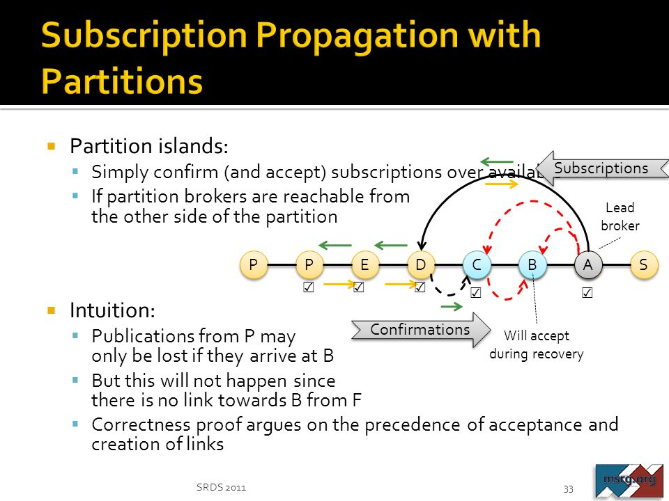 Subscription Propagation with Partitions
