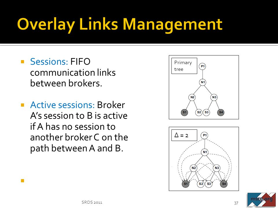 Overlay Links Management
