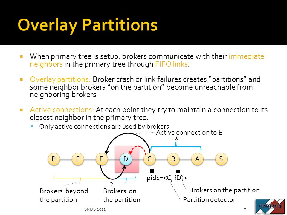 Overlay Partitions When primary tree is setup, brokers communicate with their immediate neighbors in the primary tree through FIFO links.