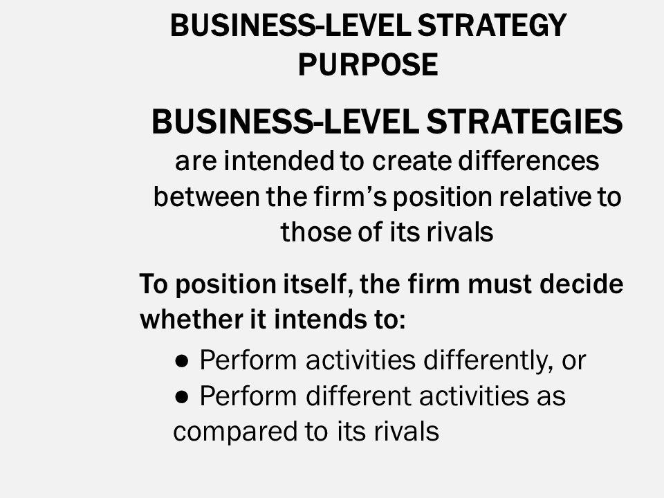 BUSINESS-LEVEL STRATEGY BUSINESS-LEVEL STRATEGIES