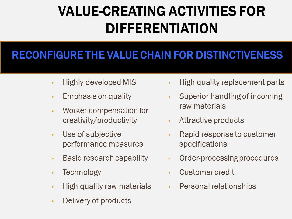 VALUE-CREATING ACTIVITIES FOR DIFFERENTIATION