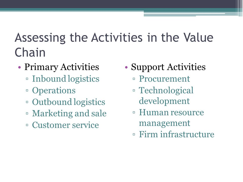 Assessing the Activities in the Value Chain