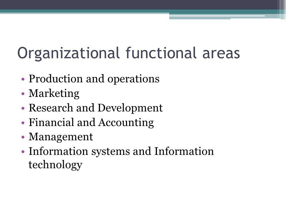 Organizational functional areas