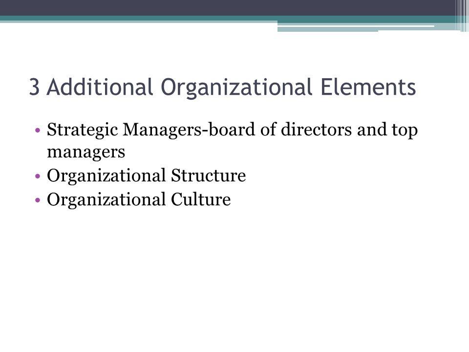 3 Additional Organizational Elements