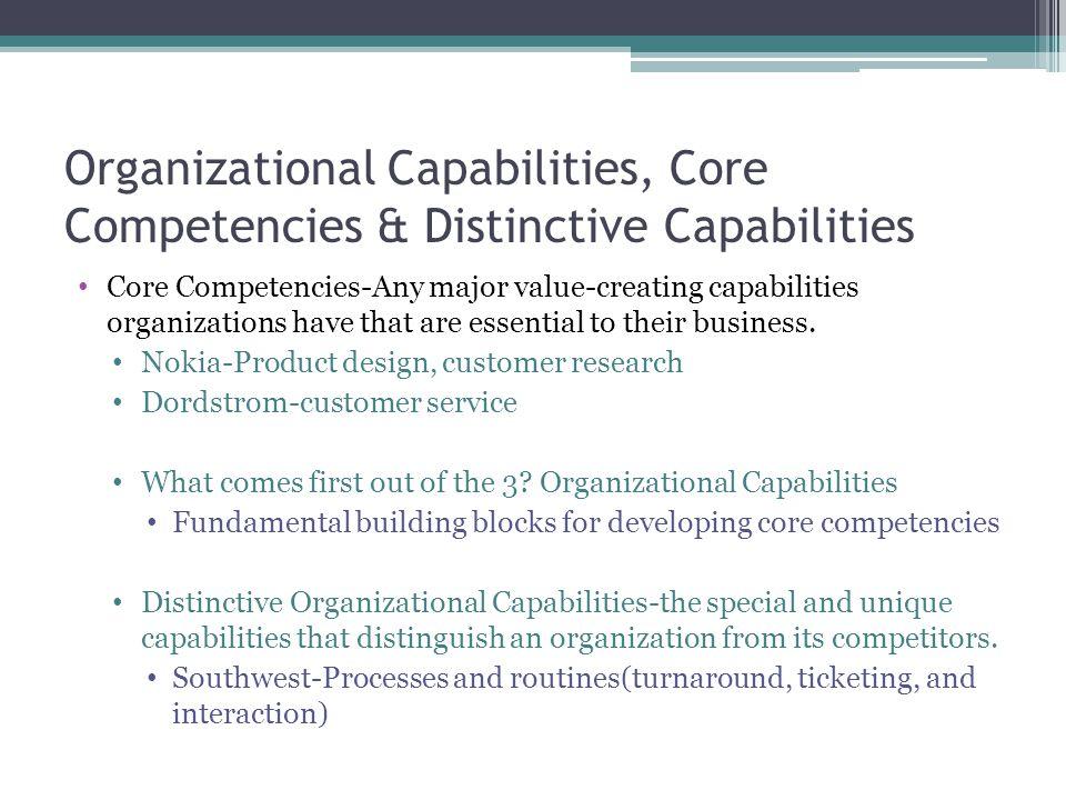 Organizational Capabilities, Core Competencies & Distinctive Capabilities