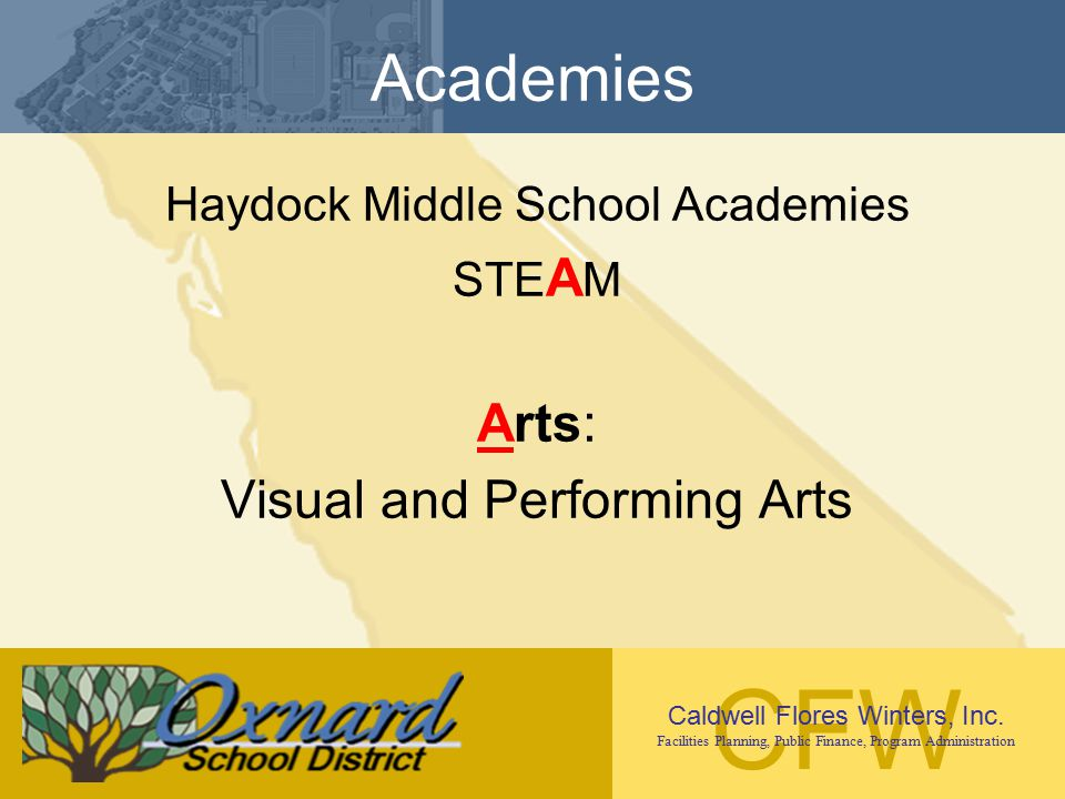 Academies Arts: Visual and Performing Arts