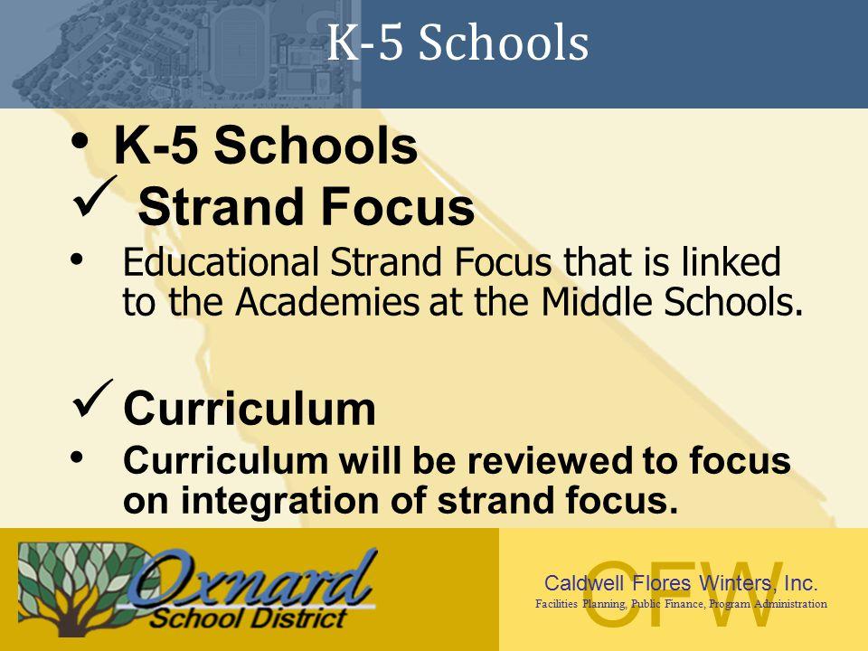 K-5 Schools K-5 Schools Strand Focus Curriculum