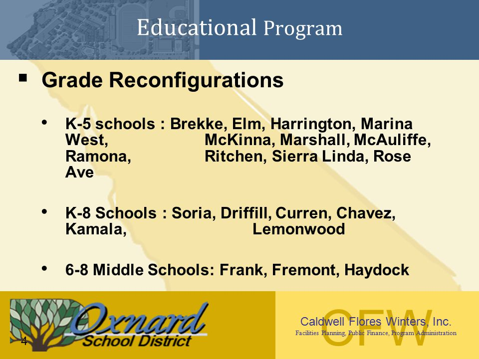 Educational Program Grade Reconfigurations