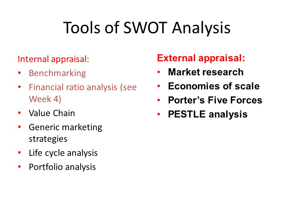 Tools of SWOT Analysis Internal appraisal: Benchmarking