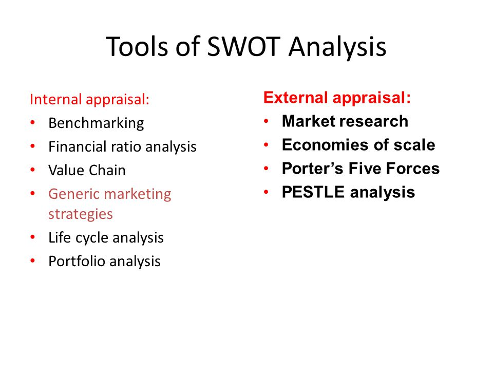 Tools of SWOT Analysis External appraisal: Internal appraisal:
