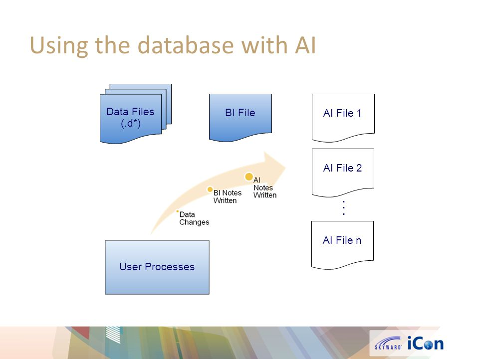 Using the database with AI