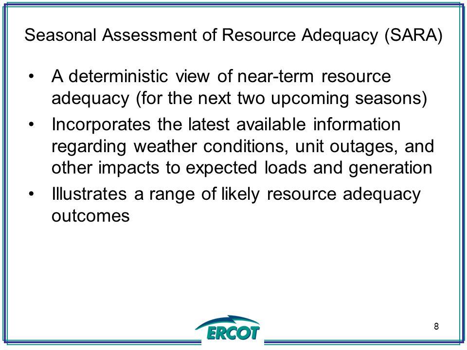Seasonal Assessment of Resource Adequacy (SARA)