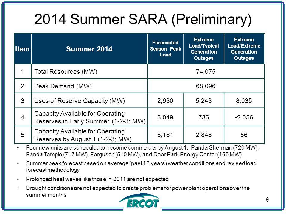 2014 Summer SARA (Preliminary)