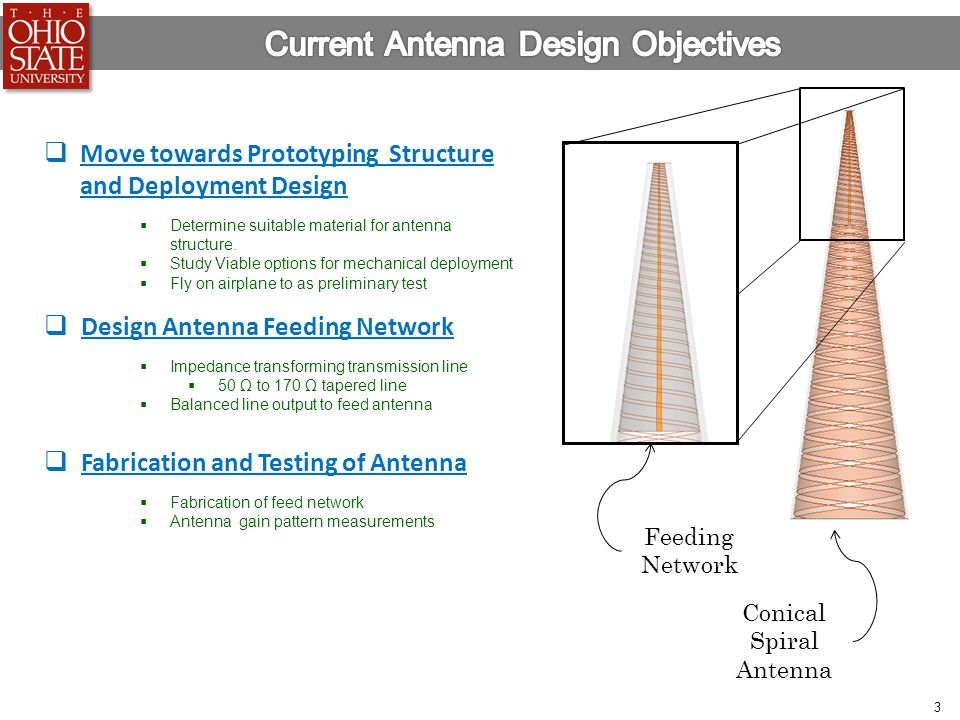 Current Antenna Design Objectives