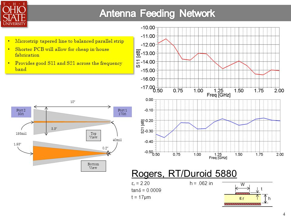 Antenna Feeding Network