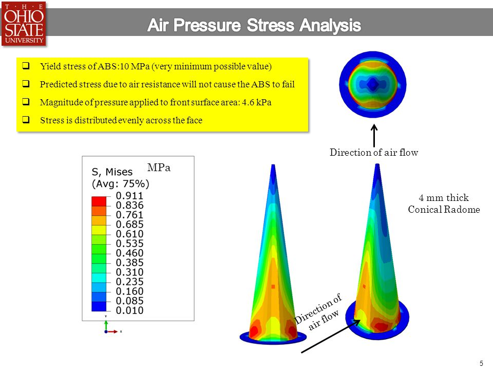 Air Pressure Stress Analysis