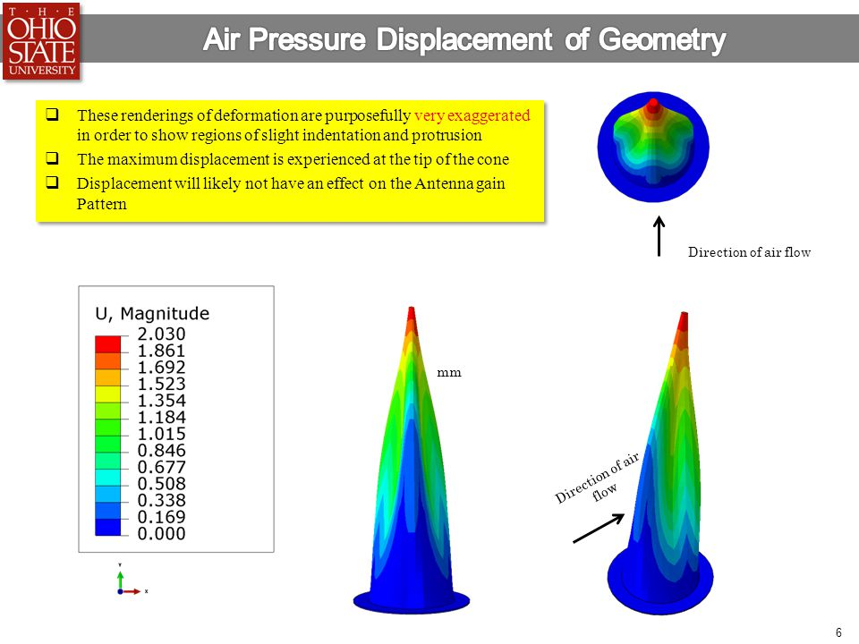 Air Pressure Displacement of Geometry