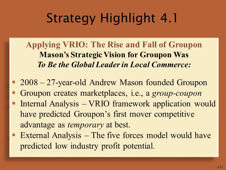 Strategy Highlight 4.1 Applying VRIO: The Rise and Fall of Groupon