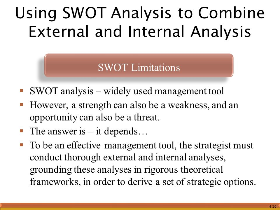 Using SWOT Analysis to Combine External and Internal Analysis