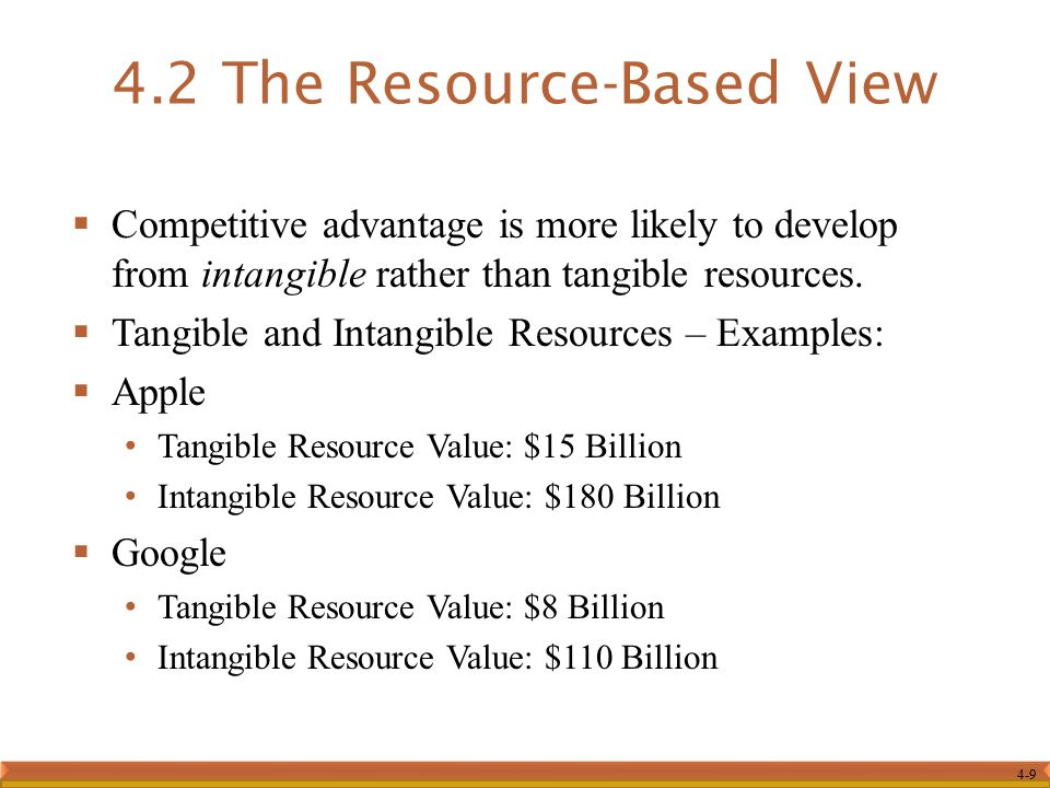 4.2 The Resource-Based View