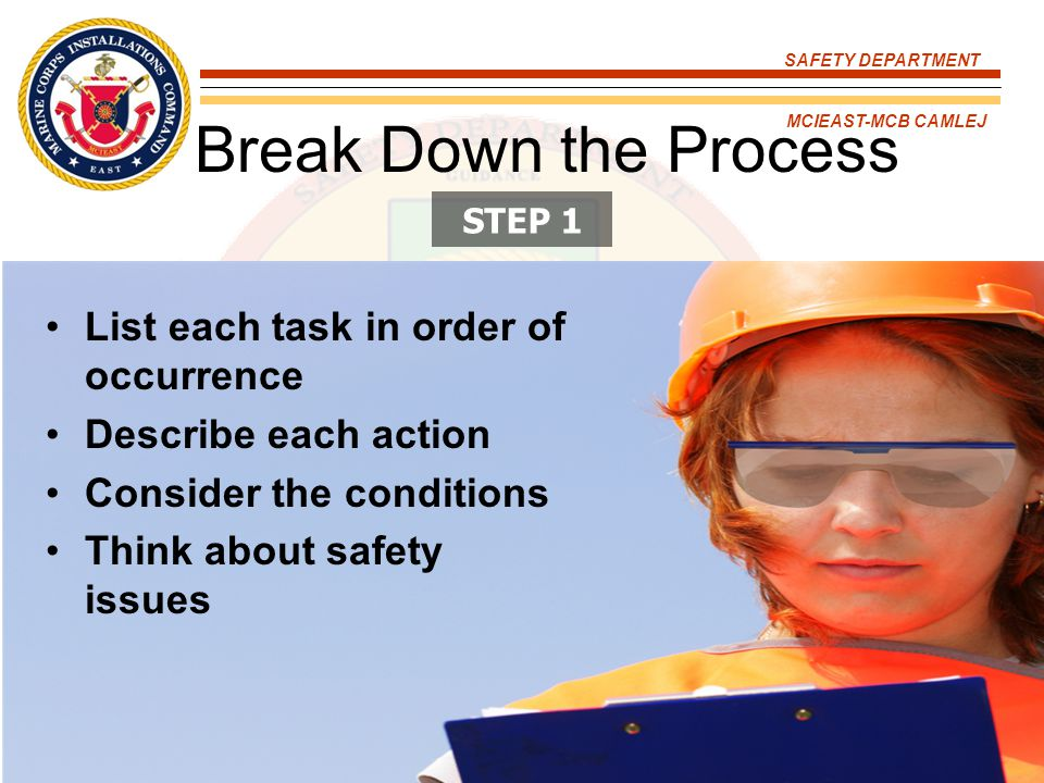 Break Down the Process List each task in order of occurrence