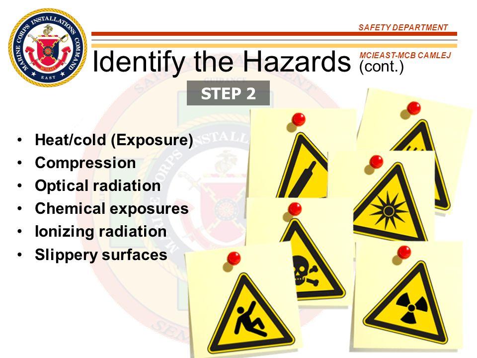 Identify the Hazards (cont.)