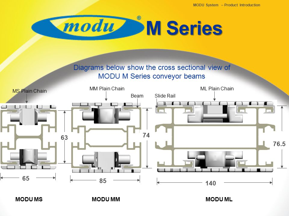 M Series Diagrams below show the cross sectional view of MODU M Series conveyor beams. MM Plain Chain.
