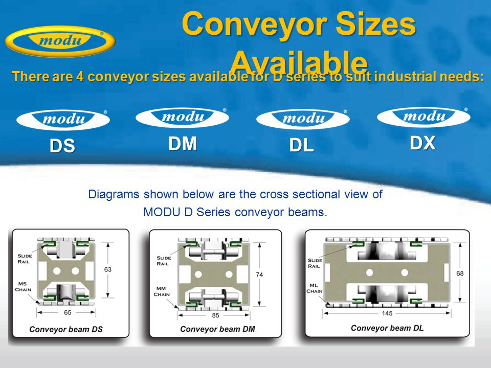 Conveyor Sizes Available