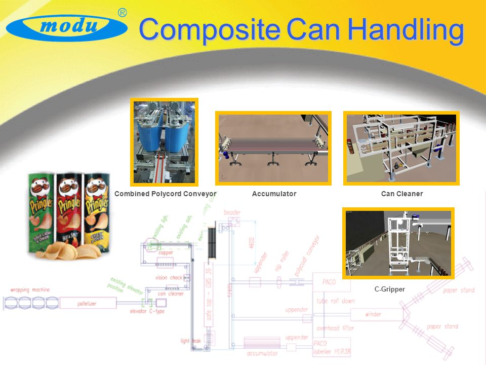 Composite Can Handling