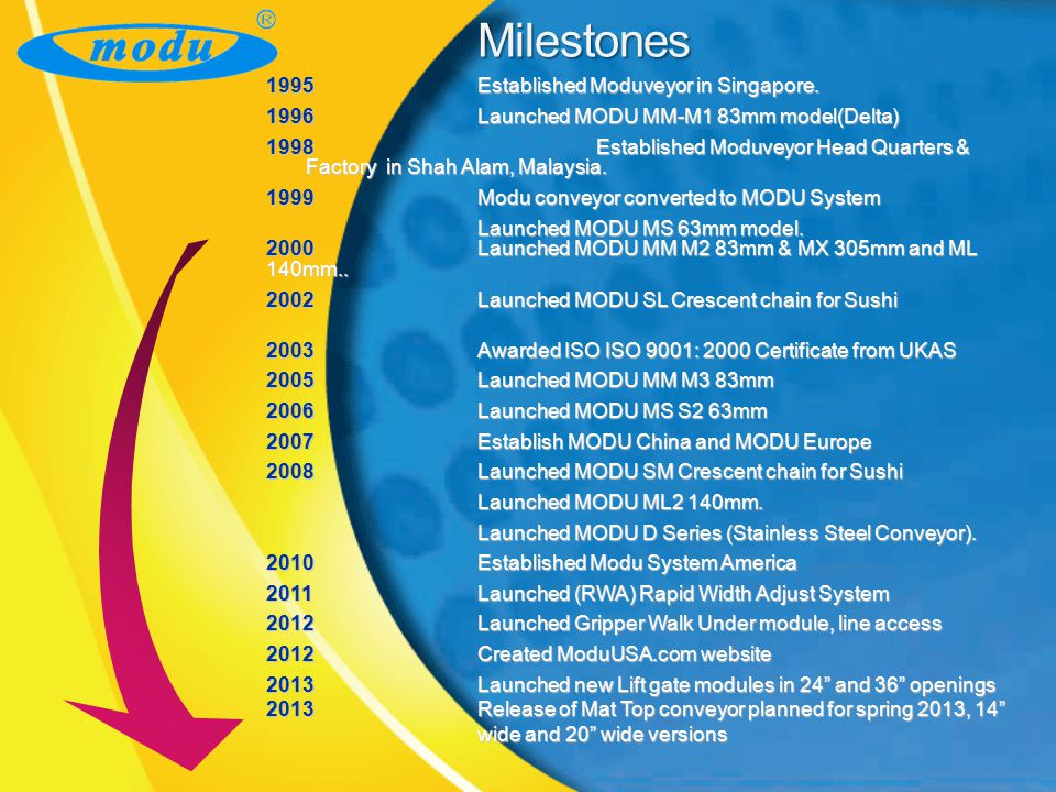 Milestones 1995 Established Moduveyor in Singapore.