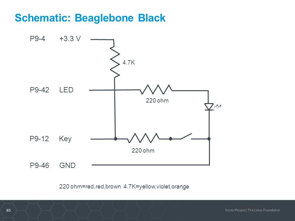Schematic: Beaglebone Black