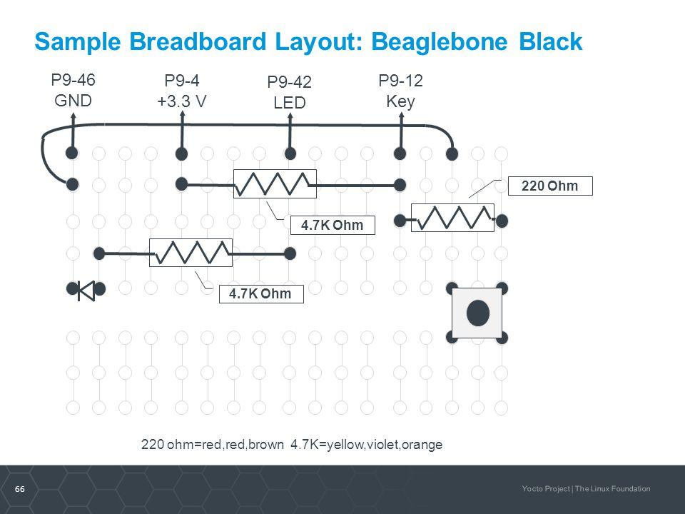 Sample Breadboard Layout: Beaglebone Black