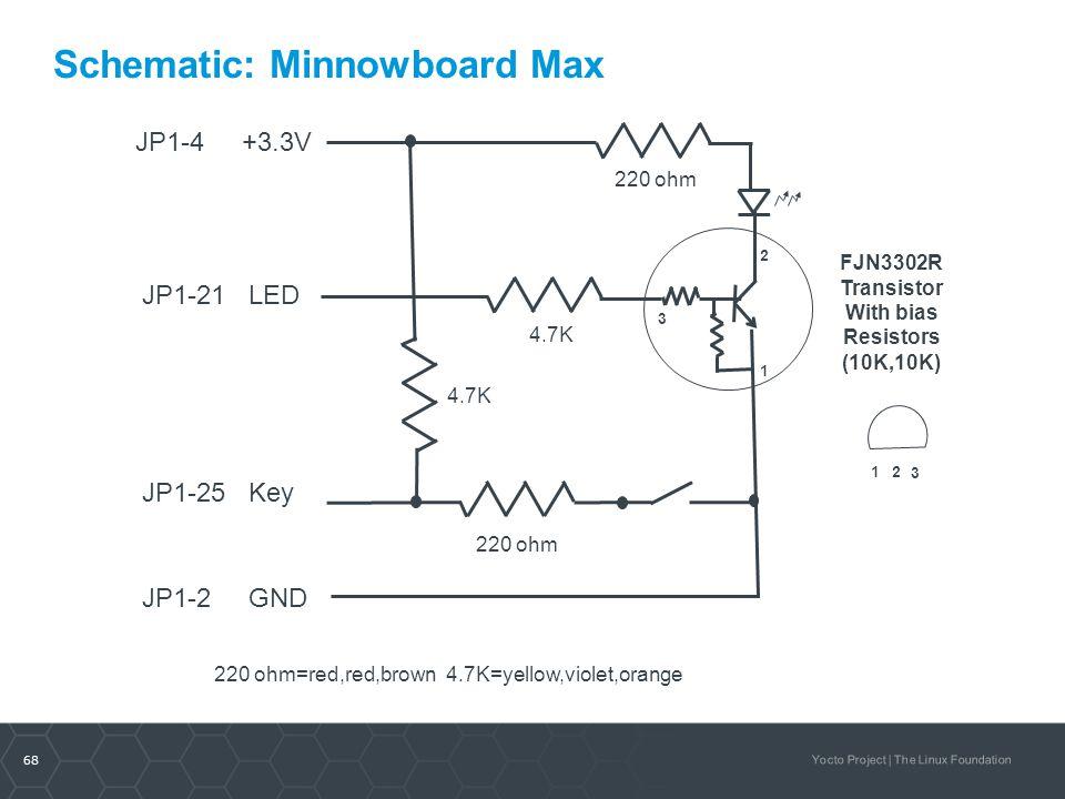 Schematic: Minnowboard Max