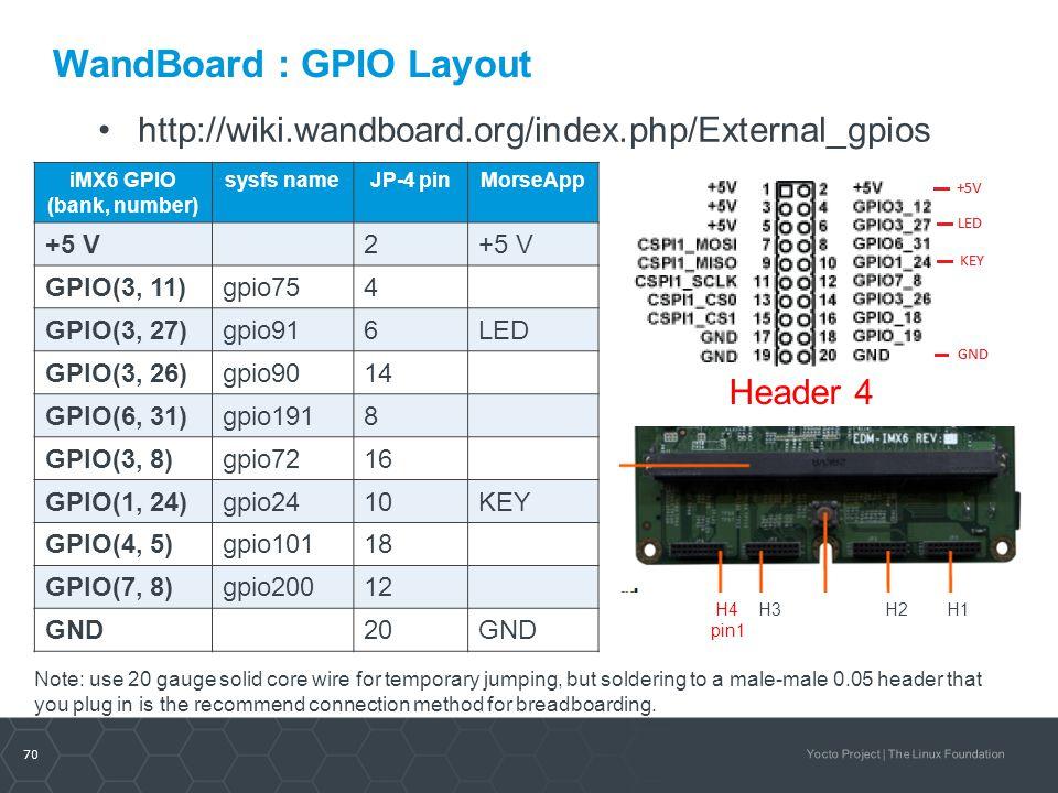 WandBoard : GPIO Layout
