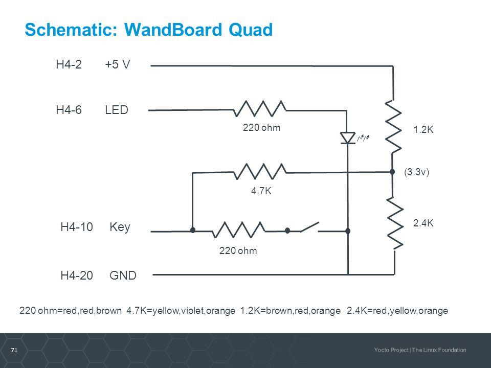 Schematic: WandBoard Quad