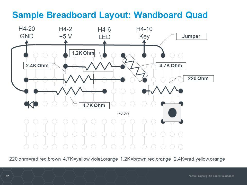 Sample Breadboard Layout: Wandboard Quad
