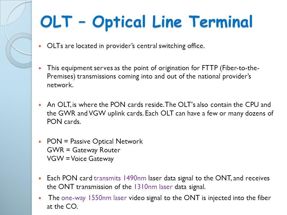 OLT – Optical Line Terminal