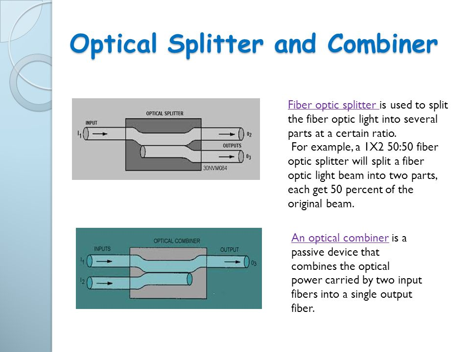 Optical Splitter and Combiner