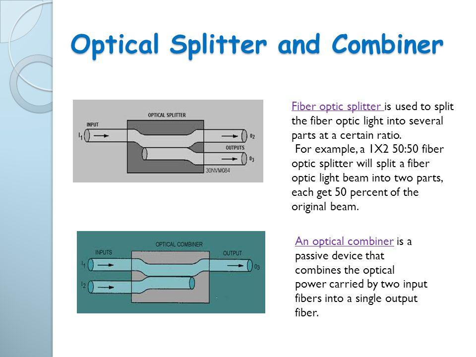 Optical Splitter and Combiner