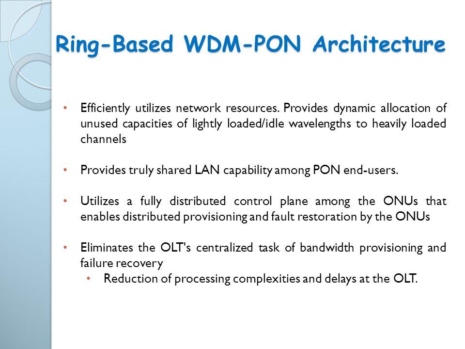 Ring-Based WDM-PON Architecture