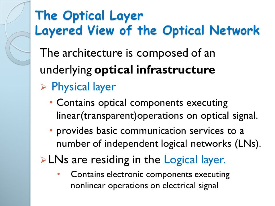 The Optical Layer Layered View of the Optical Network