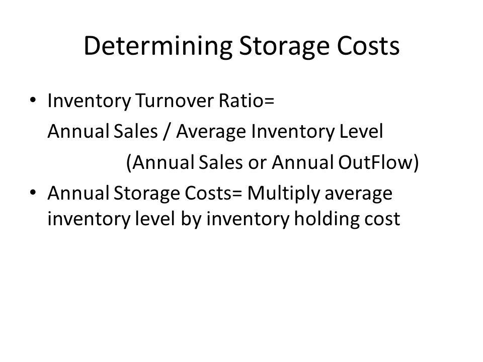 Determining Storage Costs